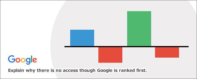 Googleで1位なのにアクセスが無い理由を解説