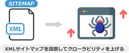 wordpressのseoを強化するための設定ポイントについて seoラボ