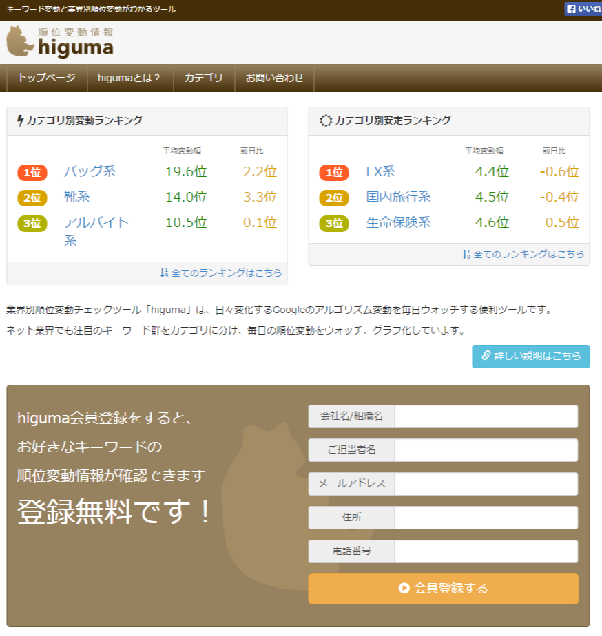 検索順位変動情報 higuma