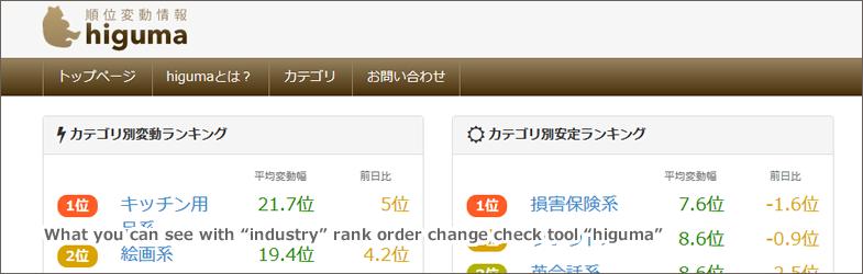 業界別順位変動チェックツール「higuma」