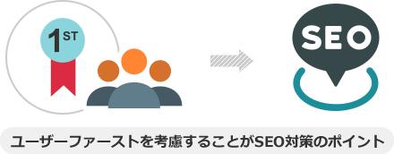 ユーザーファーストを考慮することがSEO対策のポイント