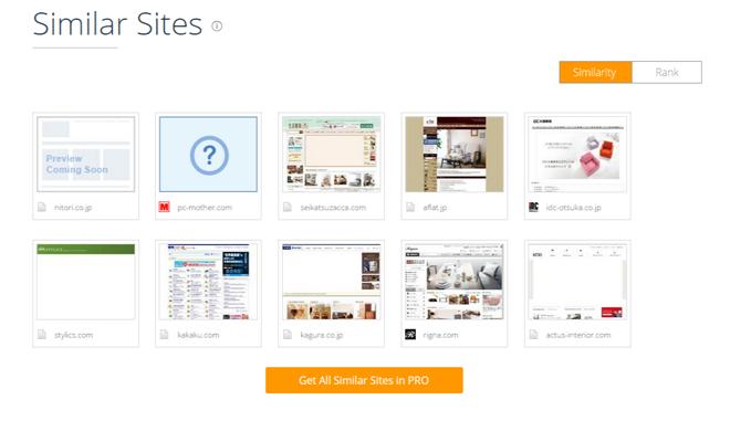 SimilarWeb (シミラーウェブ)Similar Sites 競合のサイト ニトリ