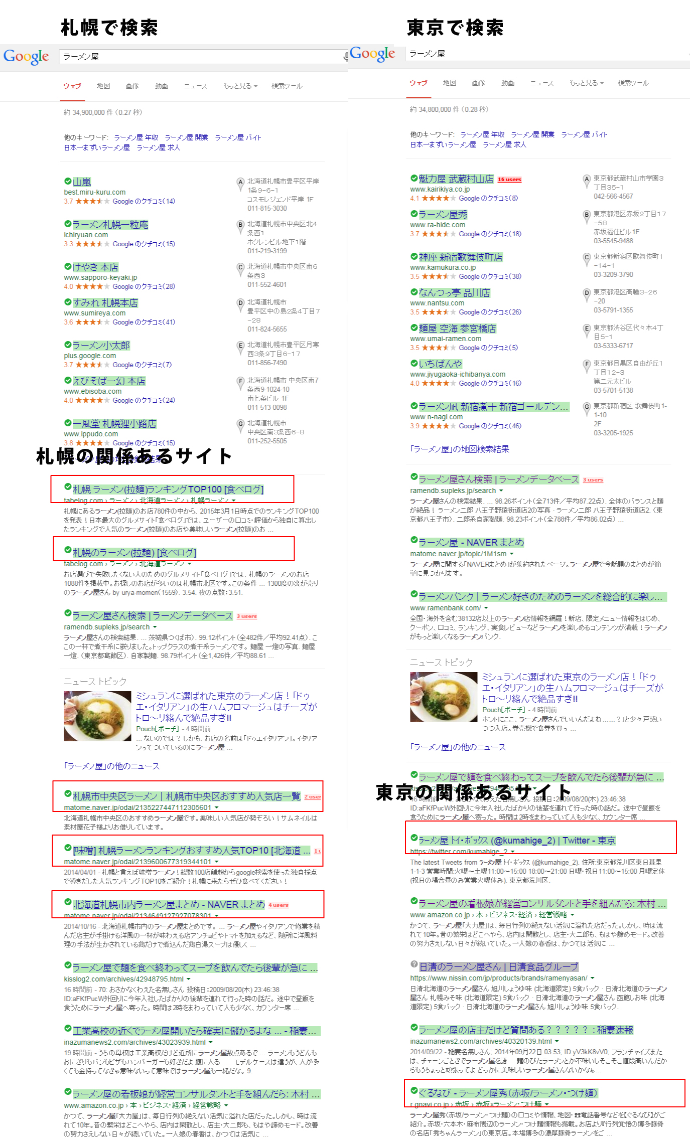 ラーメン屋-での札幌・東京の検索順位