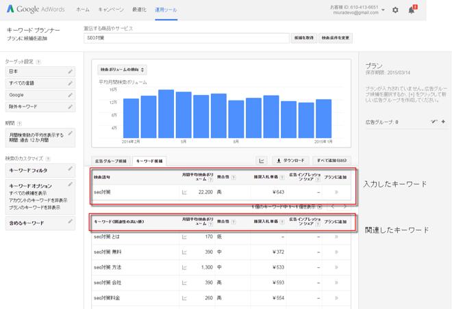 キーワードプランナー - 検索キーワード調査画面