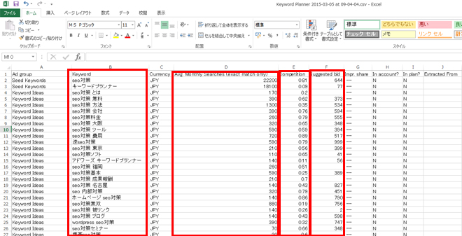 キーワードプランナーCSVダウンロードファイル