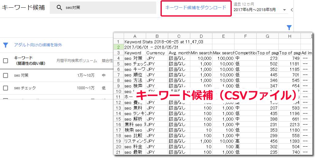 キーワード候補をCSVファイルでダウンロードできる