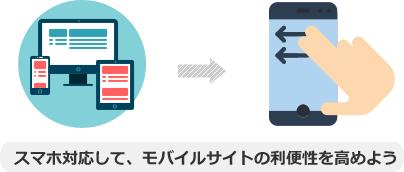 スマホ対応して、モバイルサイトの利便性を高めよう