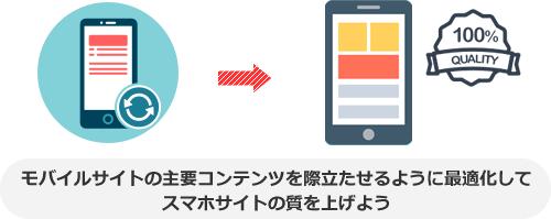 モバイルサイトの主要コンテンツを際立たせるように最適化して スマホサイトの質を上げよう