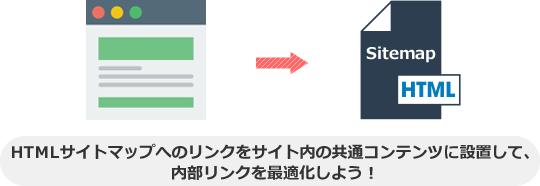 HTMLサイトマップへのリンクをサイト内の共通コンテンツに設置して、 内部リンクを最適化しよう!