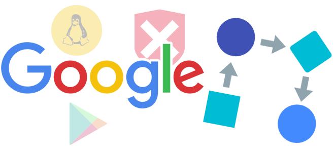 【Googleアルゴリズム】最近(2015年10月)話題の3つのGoogleアルゴリズムTOPICS