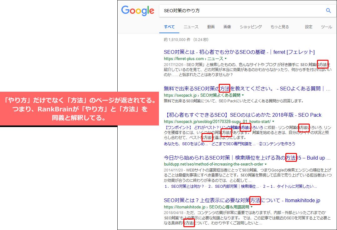 検索語句「SEO対策のやり方」の検索結果