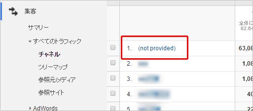 オーガニック検索トラフィック not providedイメージ①