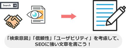 「検索意図」「信頼性」「ユーザビリティ」を考慮して、 SEOに強い文章を書こう!