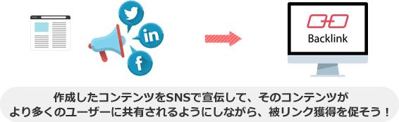 作成したコンテンツをSNSで宣伝して、そのコンテンツが より多くのユーザーに共有されるようにしながら、被リンク獲得を促そう!