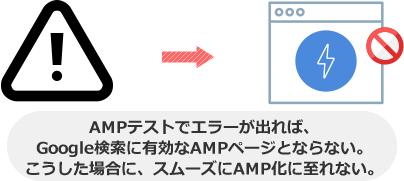 AMPテストでエラーが出れば、 Google検索に有効なAMPページとならない。 こうした場合に、スムーズにAMP化に至れない。