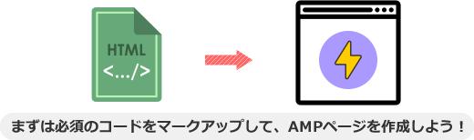 まずは必須のコードをマークアップして、AMPページを作成しよう!