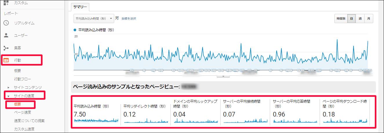 Googleアナリティクスのサイト速度でサイトのページ表示速度を測定する方法①