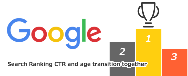 検索順位別クリック率(CTR)と年代別推移まとめ