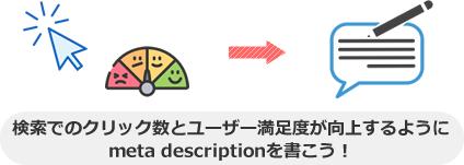 検索でのクリック数とユーザー満足度が向上するように meta descriptionを書こう!