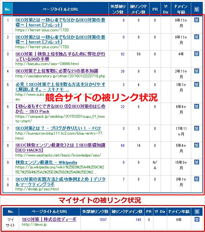hanasakigani.jp 競合サイト被リンクチェック②