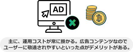 主に、運用コストが常に掛かる。広告コンテンツなので ユーザーに敬遠されやすいといった点がデメリットがある。