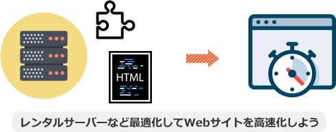 レンタルサーバーなど最適化してWebサイトを高速化しよう