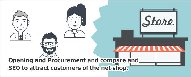 ネットショップの無料開業・仕入れ・比較とSEO対策集客方法