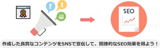 作成した良質なコンテンツをSNSで宣伝して、間接的なSEO効果を得よう!