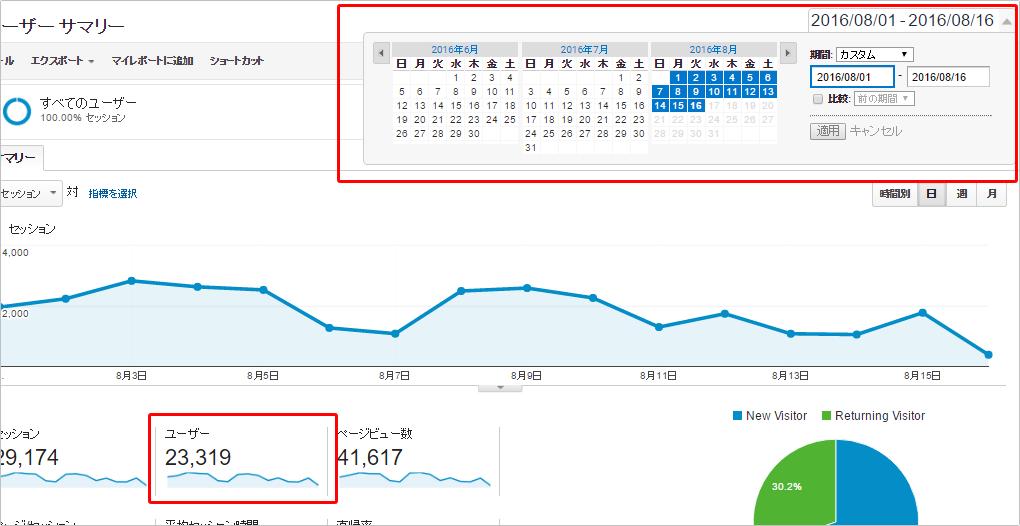 Googleアナリティクスを使ったユニークユーザー(UU)数の調べ方 イメージ②