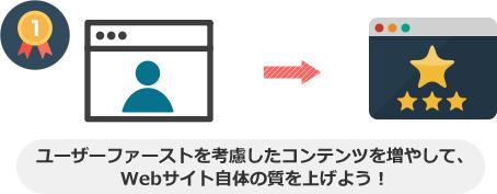 ユーザーファーストを考慮したコンテンツを増やして、 Webサイト自体の質を上げよう!