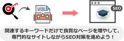 関連するキーワードだけで良質なページを増やして、 専門的なサイトしながらSEO対策を進めよう!