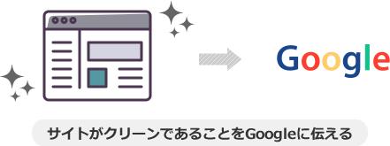 サイトがクリーンであることをGoogleに伝える