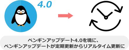 ペンギンアップデート4.0を境に、 ペンギンアップデートが定期更新からリアルタイム更新に