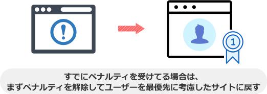 すでにペナルティを受けてる場合は、 まずペナルティを解除してユーザーを最優先に考慮したサイトに戻す