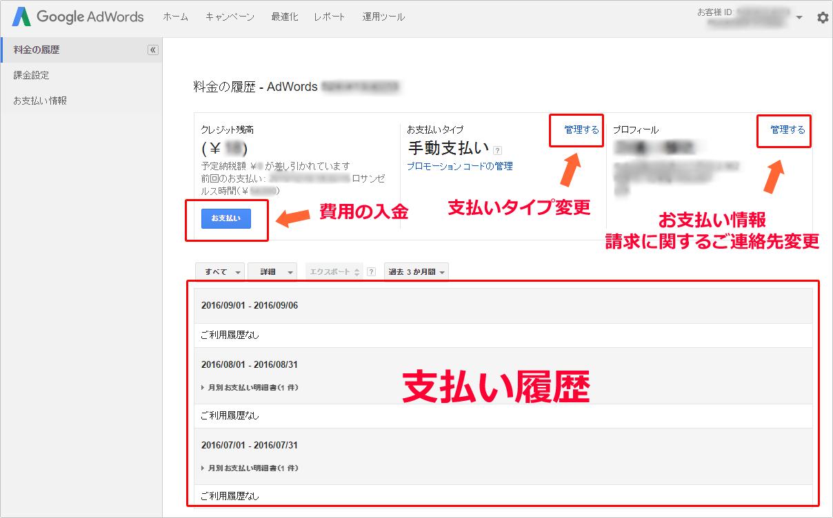 Googleアドワーズの料金について イメージ②