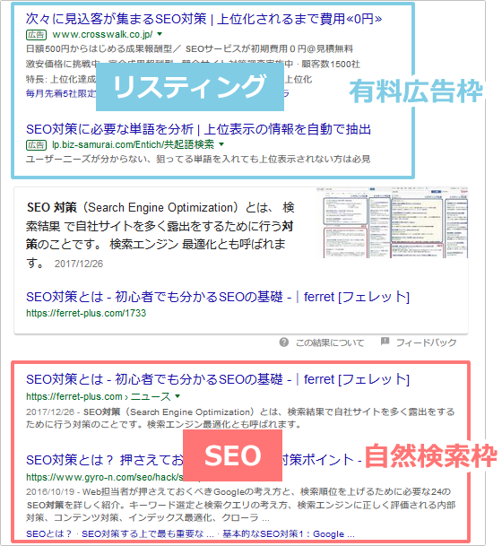 検索結果における「リスティング広告」と「SEO」