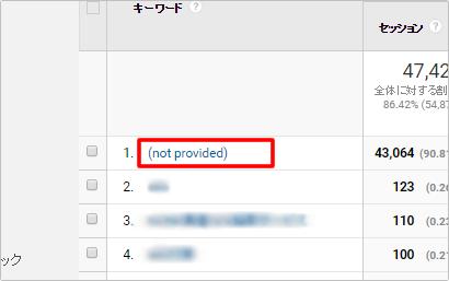「not provided」のGoogleアナリティクス確認法 イメージ②