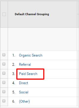 Paid SearchをGoogleアナリティクスで確認する方法 イメージ②