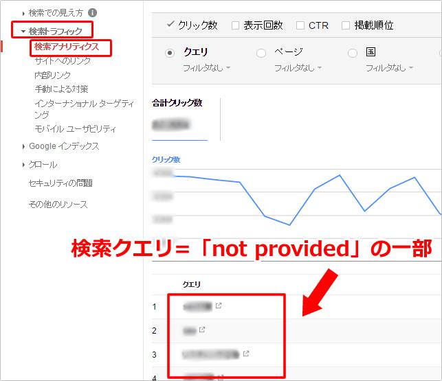 not providedとサーチコンソール(旧ウェブマスターツール)について イメージ