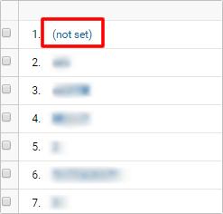 Paid Searchと「not set」について イメージ