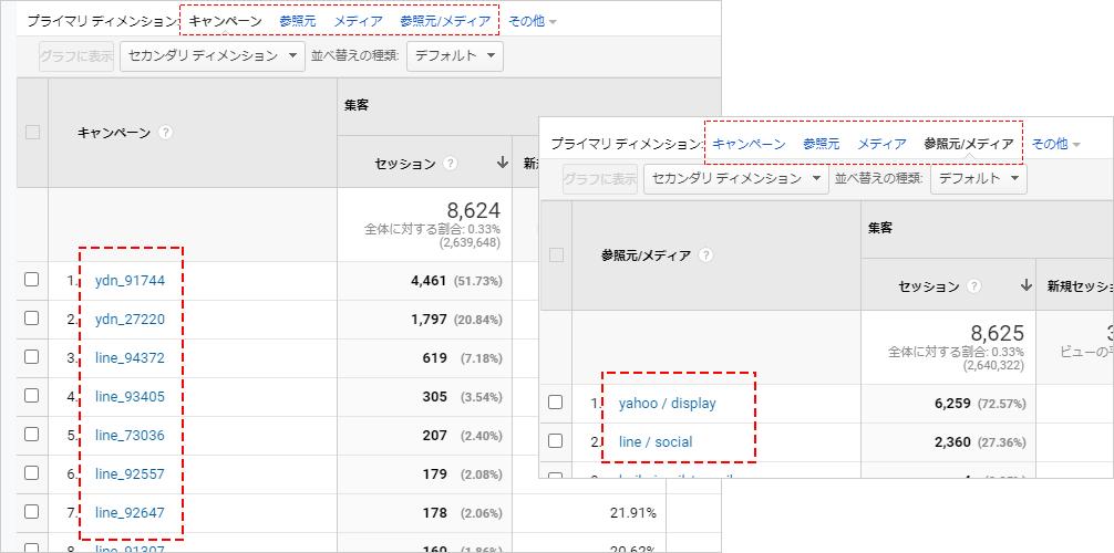 Googleアナリティクスの「集客」の「キャンペーン」レポートを確認する②