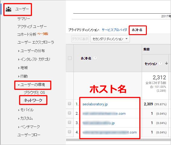 Googleアナリティクスでホスト名を使ったフィルタ(除外)方法 イメージ④