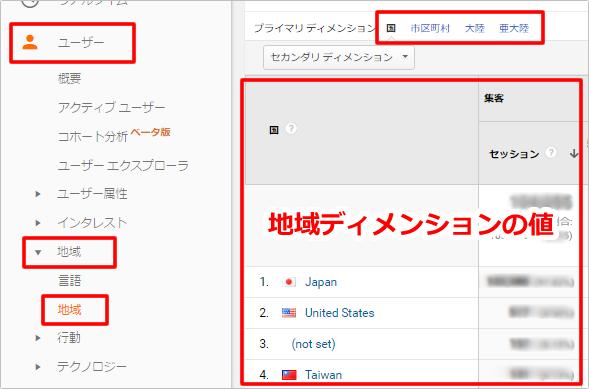 Googleアナリティクスの地域IPアドレスについて イメージ