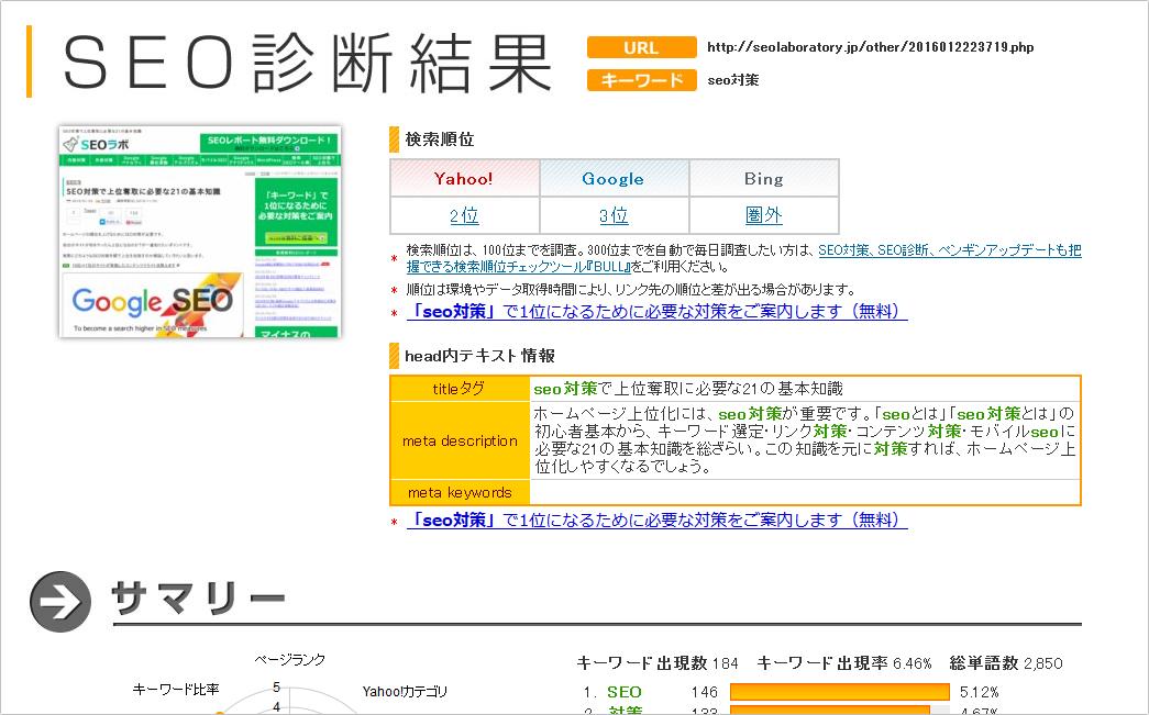 サイトをSEO診断する方法 イメージ②