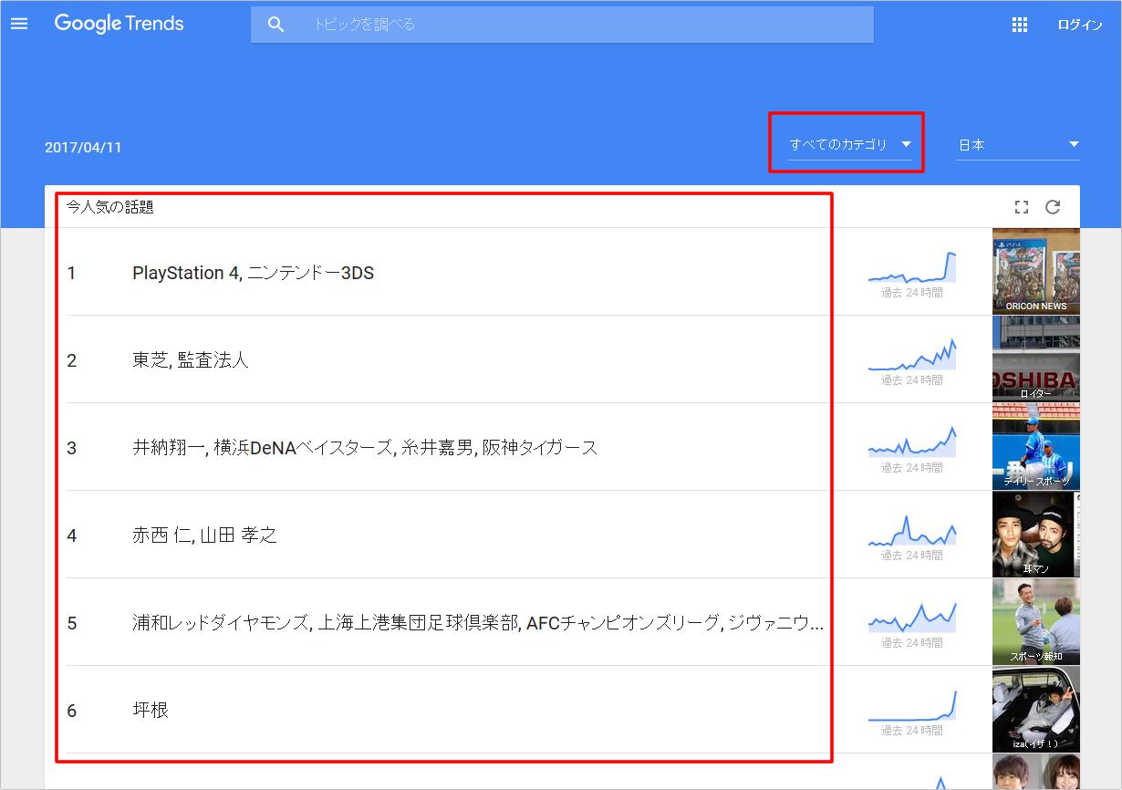 Googleトレンドワード[今人気の話題] イメージ