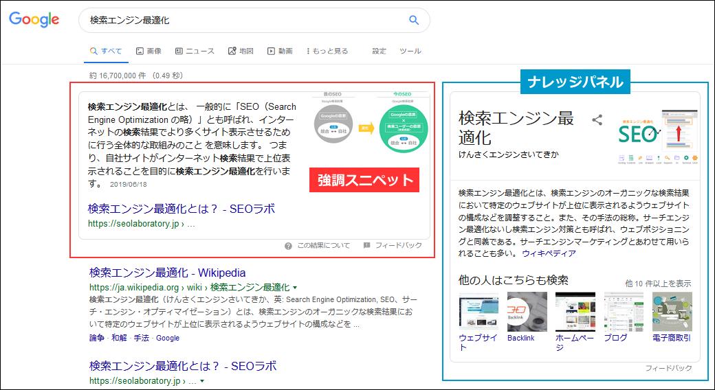 「強調スニペット」と「ナレッジパネル」が表示された検索結果
