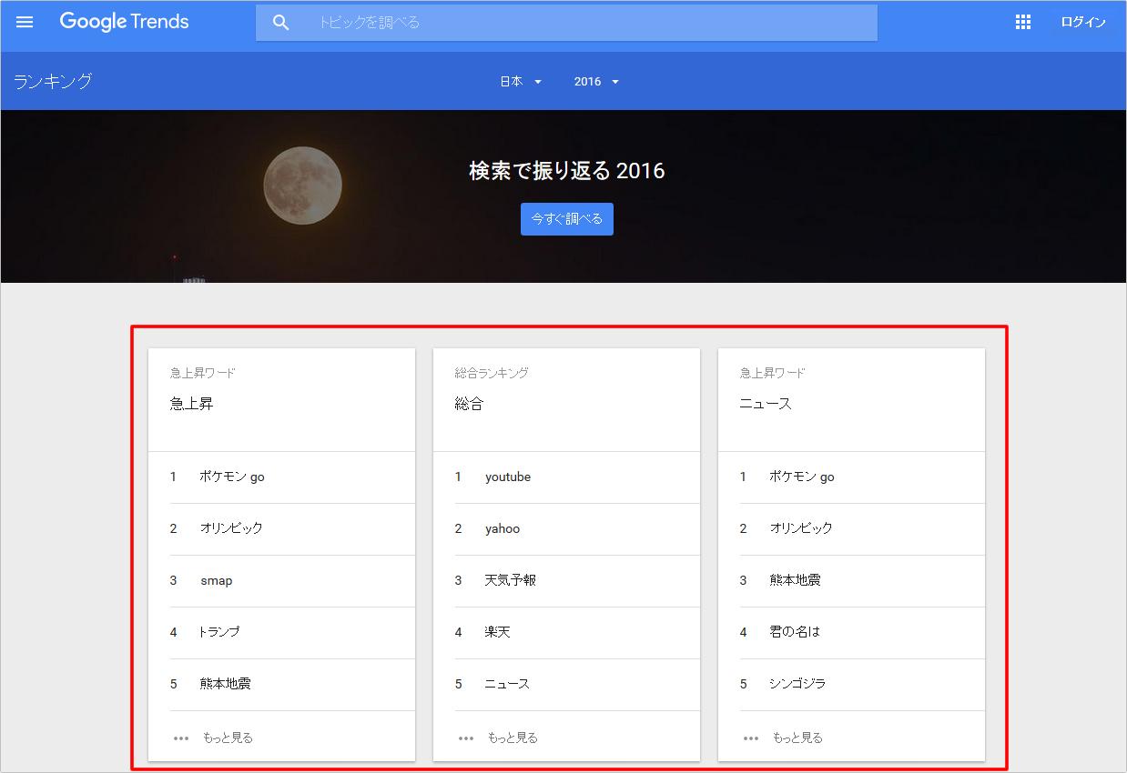 Googleトレンドのランキング機能 イメージ③