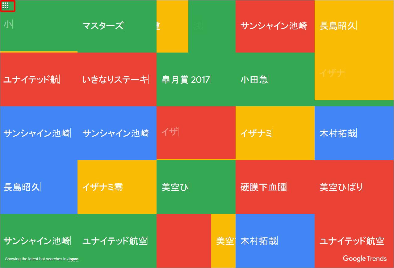 Googleトレンドをスクリーンセイバーにする イメージ