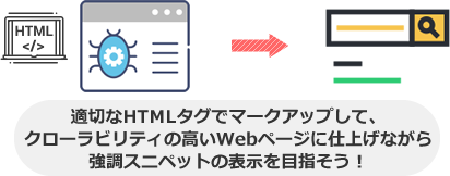 適切なHTMLタグでマークアップして、 クローラビリティの高いWebページに仕上げながら 強調スニペットの表示を目指そう!