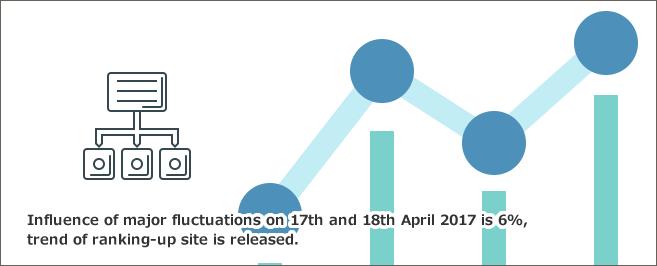 2017年4月17日・18日の大変動の影響は6%、順位上昇サイトの傾向を公開